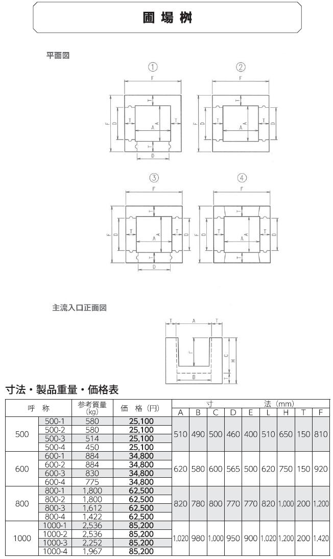 図面 - 水路用製品・フリューム製品|圃場桝