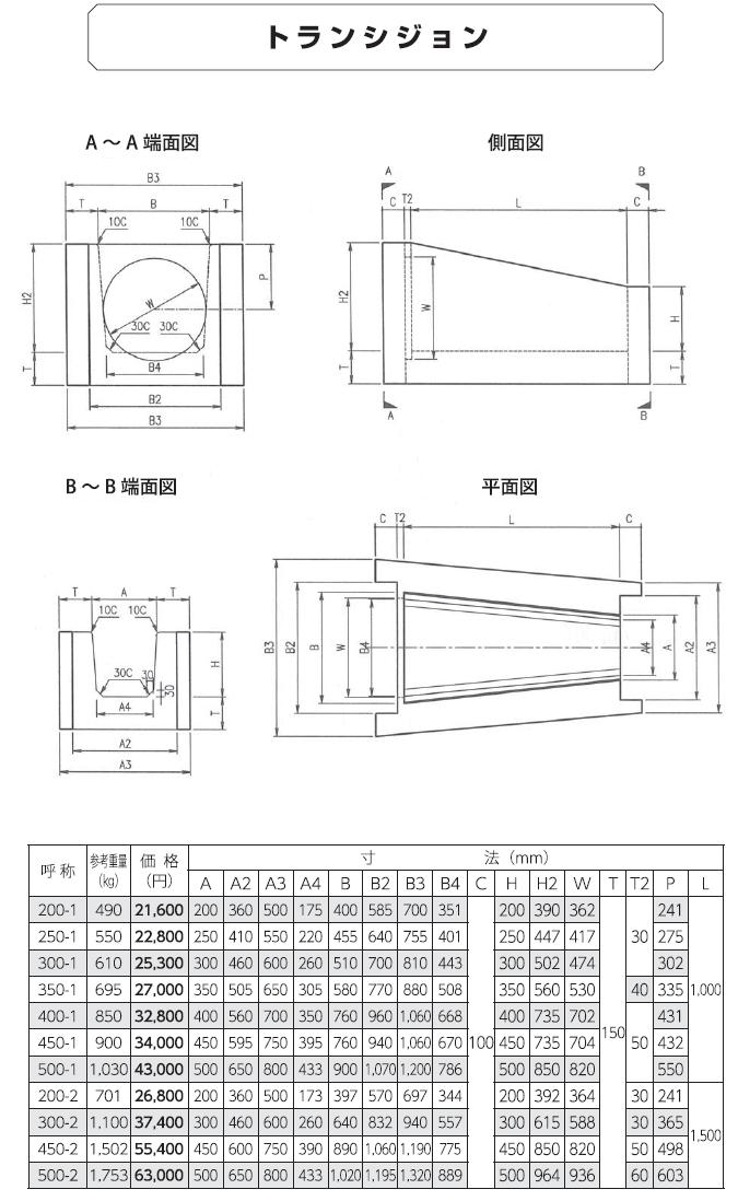 図面 - 水路用製品・フリューム製品 トランジション