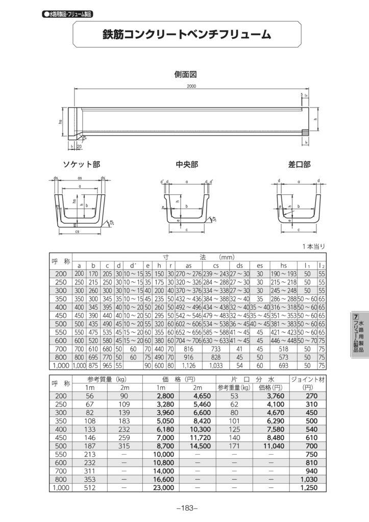 図面 - 水路用製品・フリューム製品 ベンチフリューム