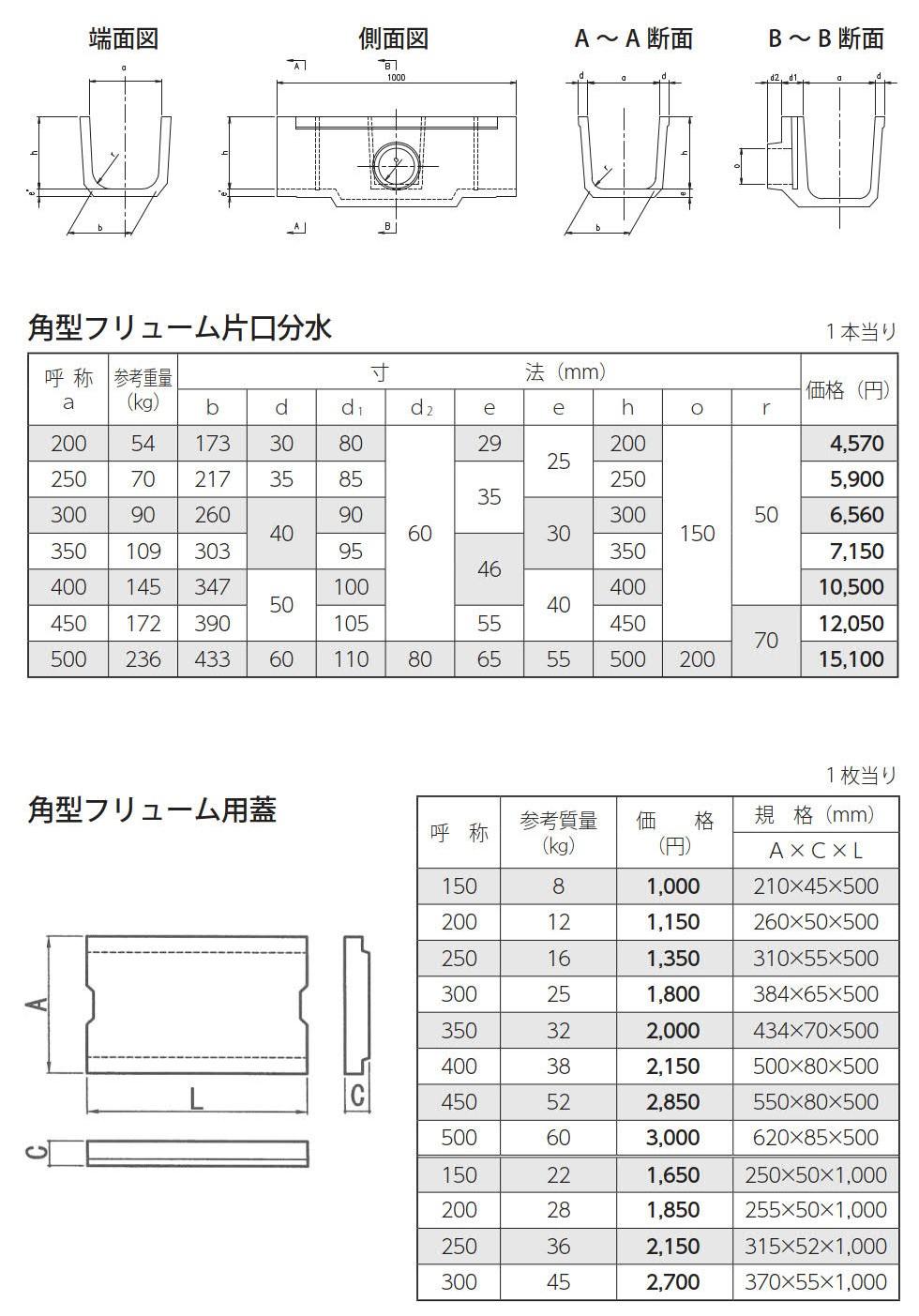 図面 - 水路用製品・フリューム製品 角フリューム
